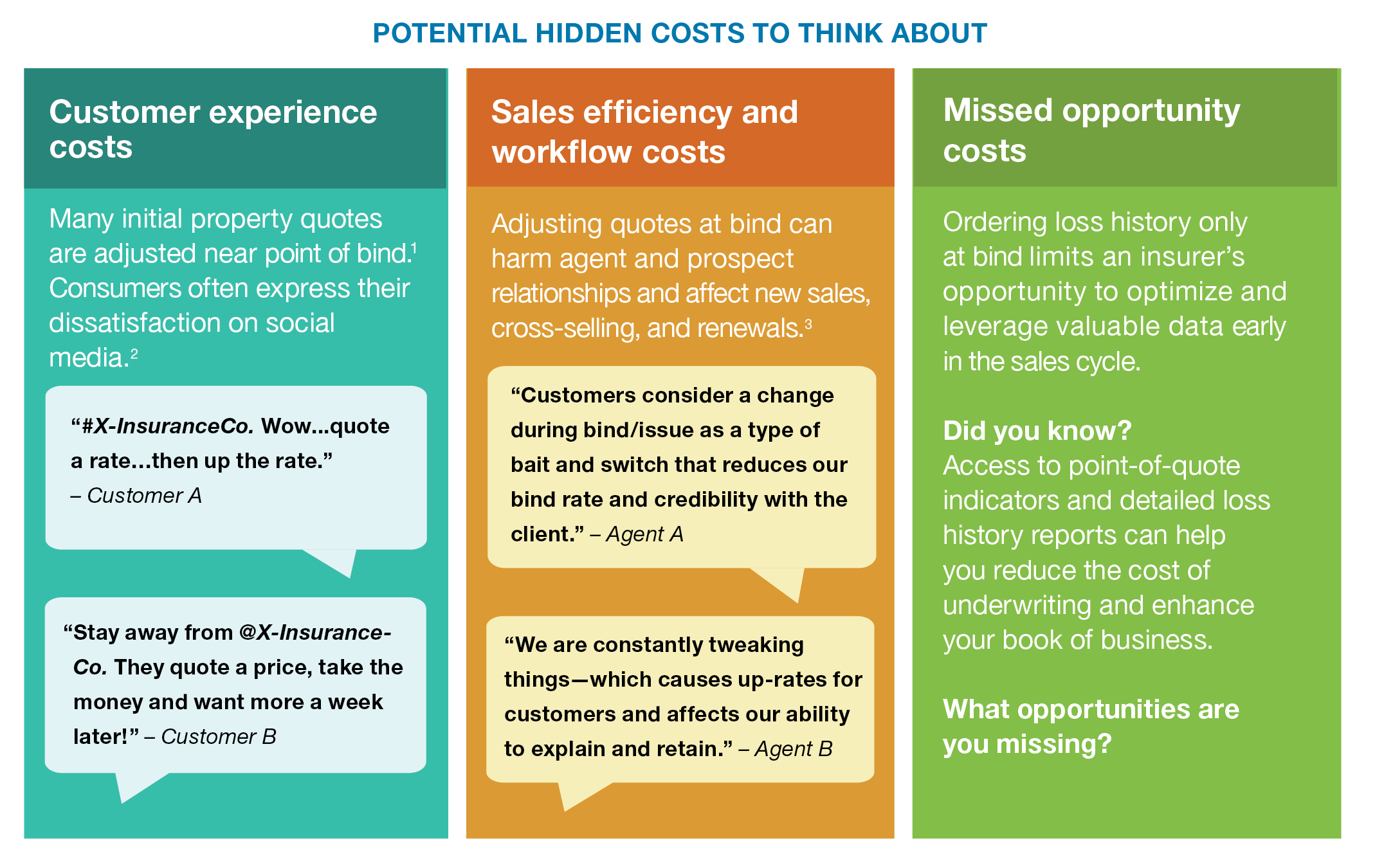 Hidden costs in the insurance quoting process