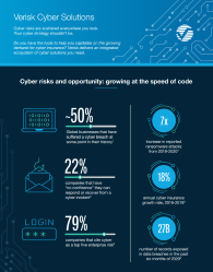 Cyber Underwriting Verisk