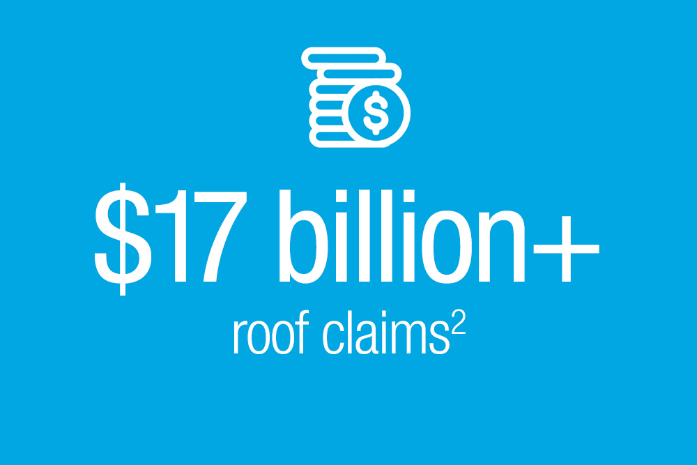 17 billion in roof claims