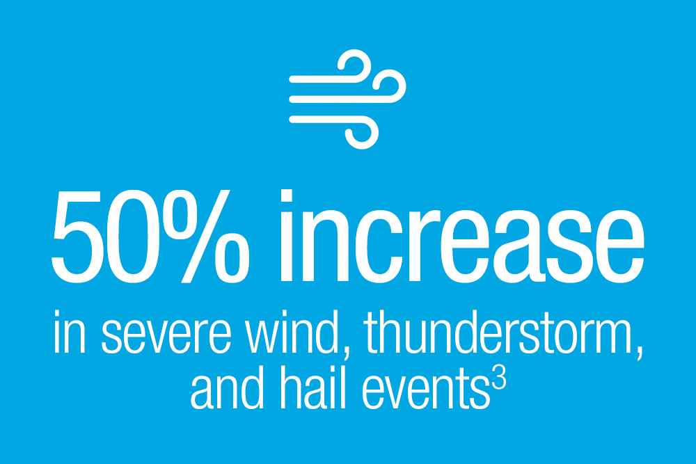 increase in wind thunderstorm and hail events stat