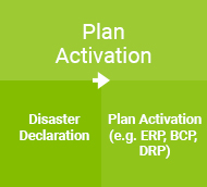 Plan Activation