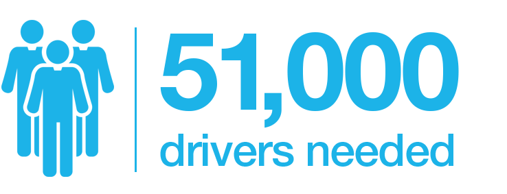 51000 new drivers graphic