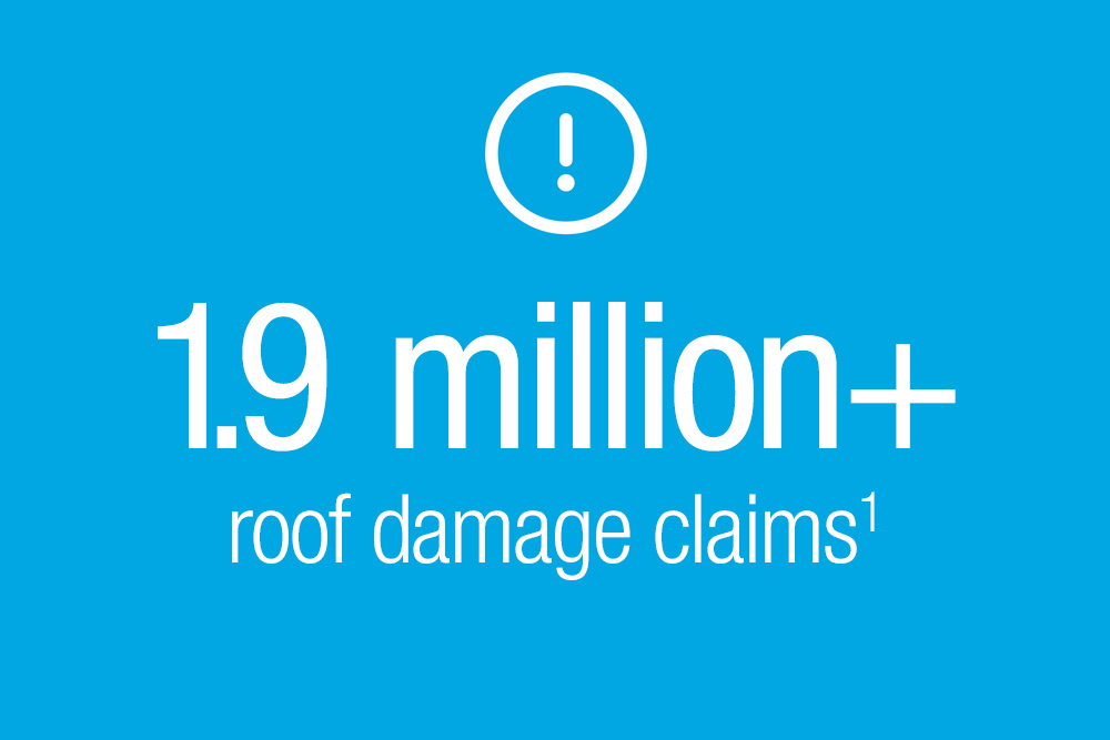 1.9 million in roof damage claims